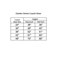 Gazebo Series Cupola Sizes