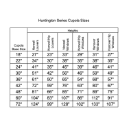 Huntington Series Cupola Sizes